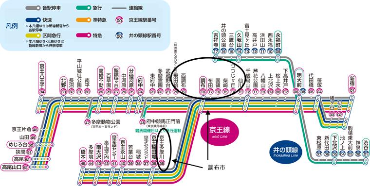京王線の仙川駅〜飛田給駅、京王多摩川駅のあたりです。
